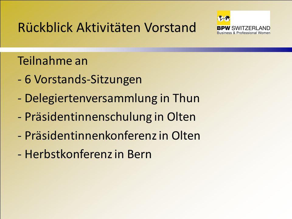 Rückblick Aktivitäten Vorstand Teilnahme an - 6 Vorstands-Sitzungen - Delegiertenversammlung in Thun - Präsidentinnenschulung in Olten - Präsidentinne