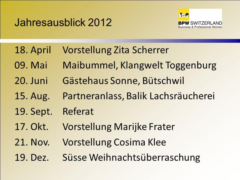 Jahresausblick 2012 18. April Vorstellung Zita Scherrer 09. Mai Maibummel, Klangwelt Toggenburg 20. JuniGästehaus Sonne, Bütschwil 15. Aug.Partneranla