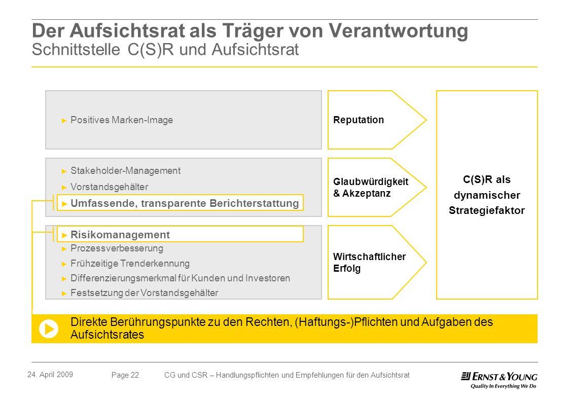 Page 22 24. April 2009 CG und CSR – Handlungspflichten und Empfehlungen für den Aufsichtsrat C(S)R als dynamischer Strategiefaktor Prozessverbesserung