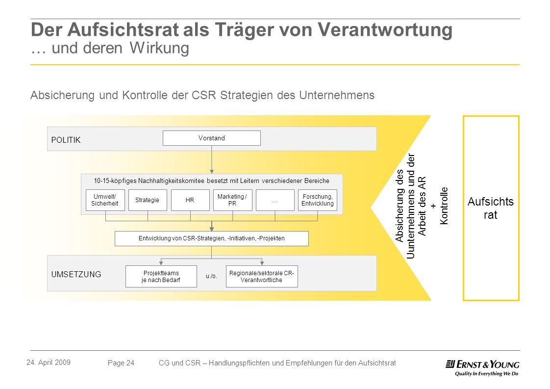 Page 24 24. April 2009 CG und CSR – Handlungspflichten und Empfehlungen für den Aufsichtsrat Der Aufsichtsrat als Träger von Verantwortung … und deren