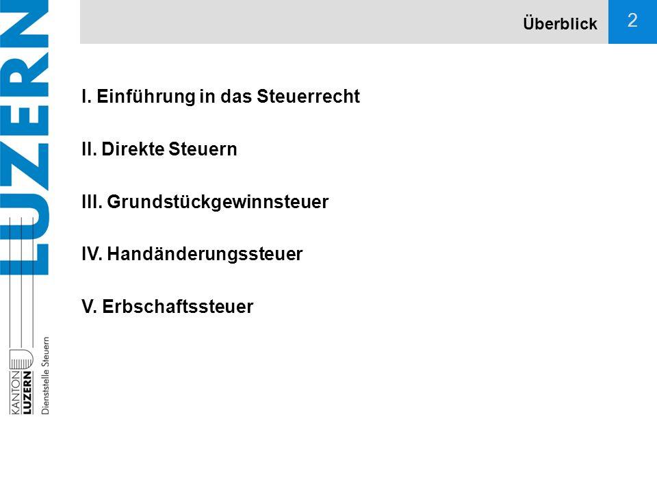 13 DBG Direkte Bundessteuer: Art.