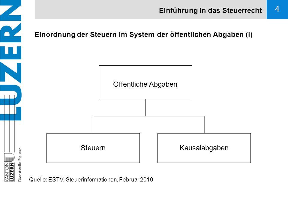 5 Einführung in das Steuerrecht Kausalabgaben GebührenVorzugslastenErsatzabgaben Einordnung der Steuern im System der öffentlichen Abgaben (II) Quelle: ESTV, Steuerinformationen, Februar 2010