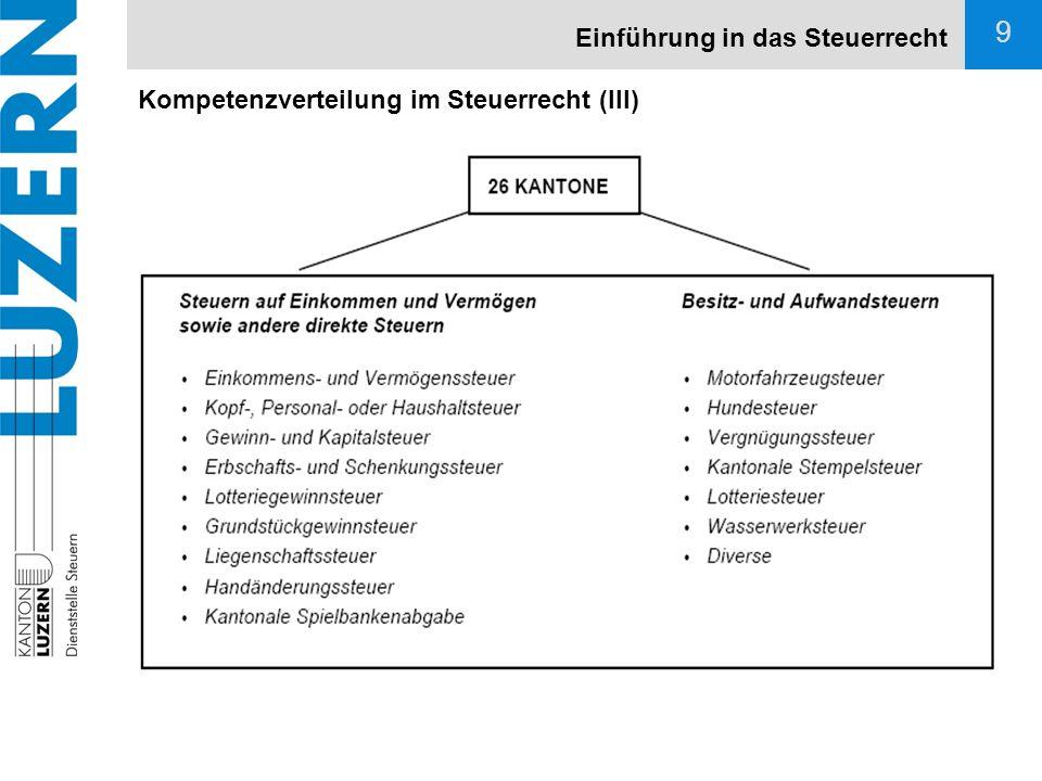 20 DBG / StG Steuerberechnung (I) Direkte Bundessteuer (Art.