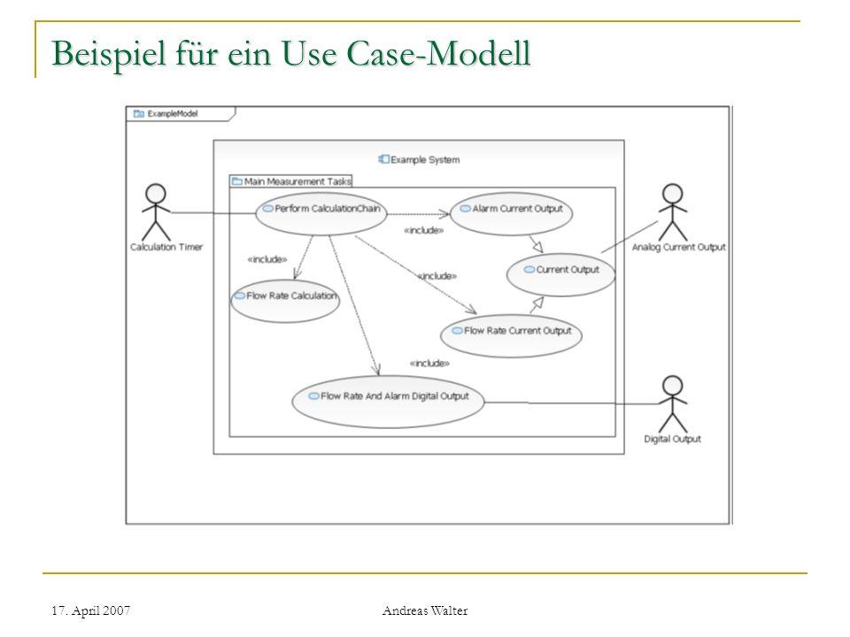 17. April 2007 Andreas Walter Beispiel für ein Use Case-Modell