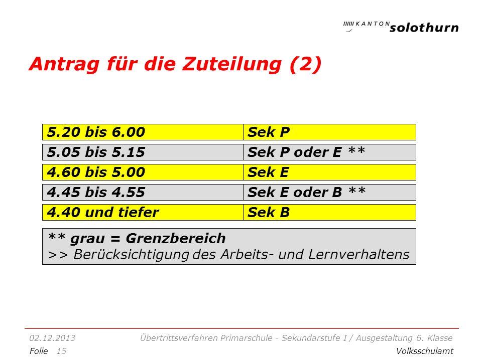 FolieVolksschulamt Antrag für die Zuteilung (2) 02.12.2013Übertrittsverfahren Primarschule - Sekundarstufe I / Ausgestaltung 6.
