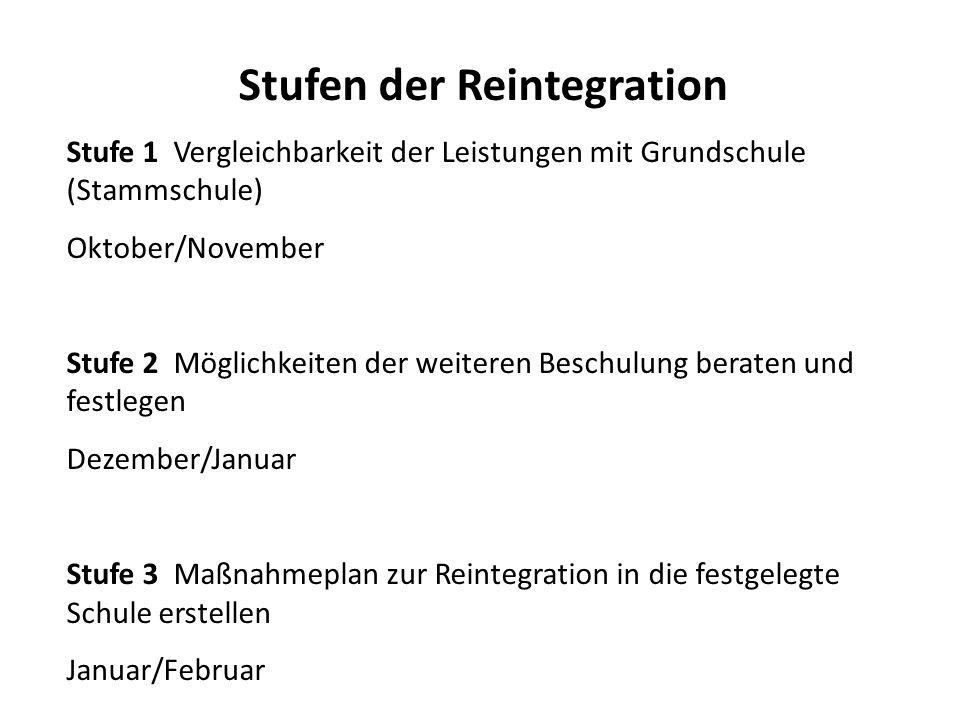 Stufen der Reintegration Stufe 1 Vergleichbarkeit der Leistungen mit Grundschule (Stammschule) Oktober/November Stufe 2 Möglichkeiten der weiteren Bes