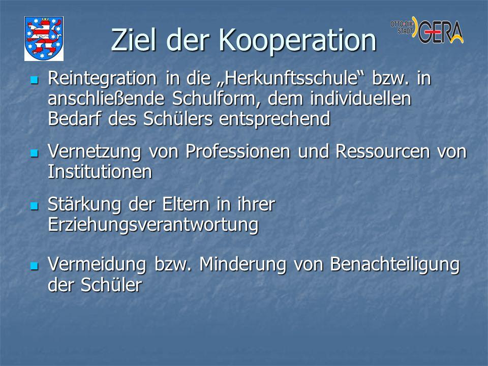 Ziel der Kooperation Reintegration in die Herkunftsschule bzw. in anschließende Schulform, dem individuellen Bedarf des Schülers entsprechend Reintegr
