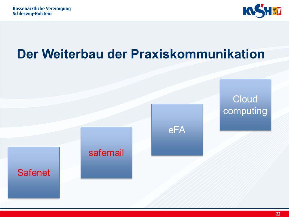22 Der Weiterbau der Praxiskommunikation Safenet safemail eFA Cloud computing