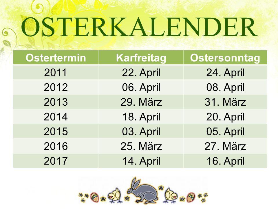 Das Osterfest beendet eine vierzigtägige Fastenzeit.