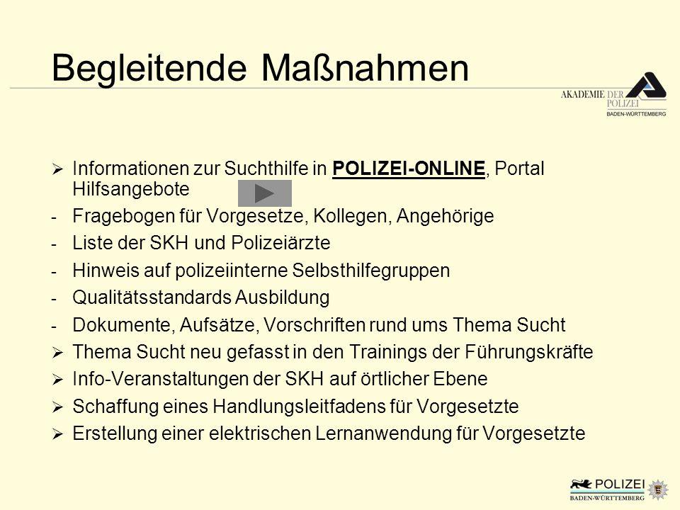 Begleitende Maßnahmen Informationen zur Suchthilfe in POLIZEI-ONLINE, Portal Hilfsangebote - Fragebogen für Vorgesetze, Kollegen, Angehörige - Liste d
