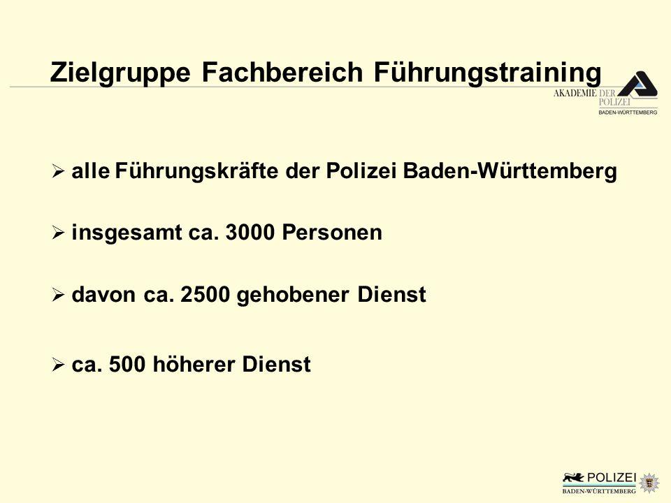 Zielgruppe Fachbereich Führungstraining alle Führungskräfte der Polizei Baden-Württemberg insgesamt ca. 3000 Personen davon ca. 2500 gehobener Dienst