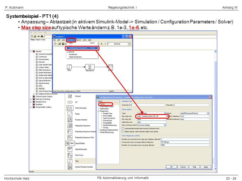 Hochschule Harz FB Automatisierung und Informatik 23 - 29 Regelungstechnik IAnhang MP. Kußmann Systembeispiel - PT1 (4) Anpassung – Abtastzeit (in akt