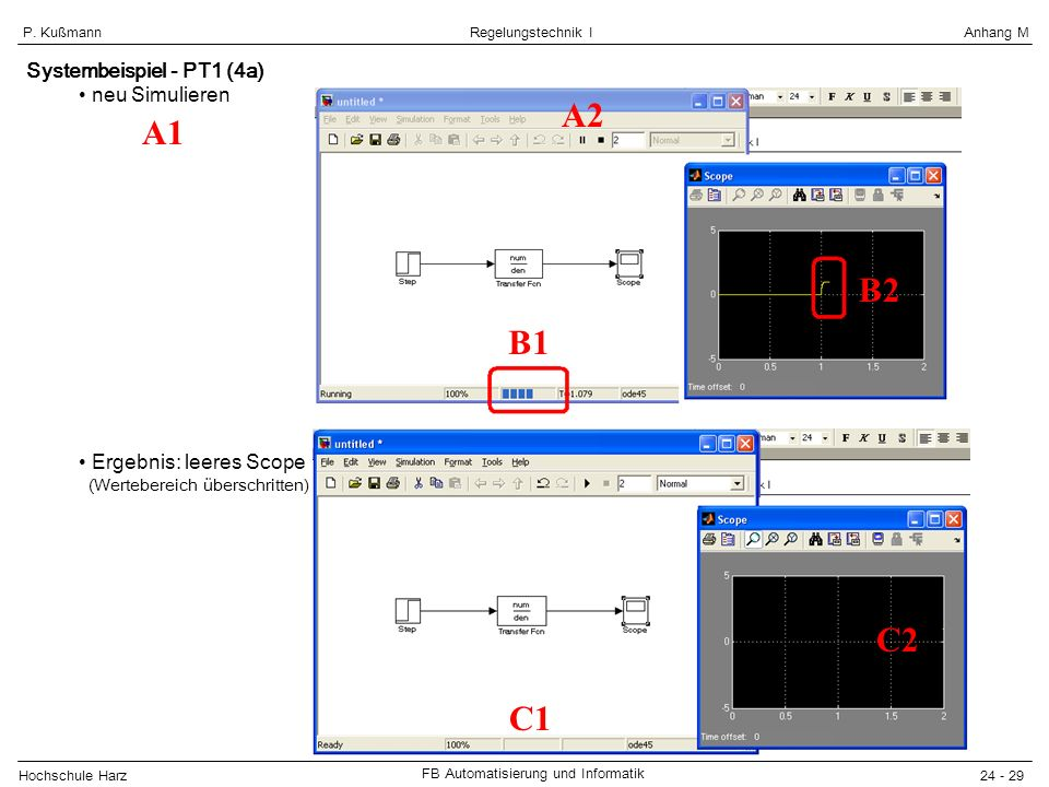 Hochschule Harz FB Automatisierung und Informatik 24 - 29 Regelungstechnik IAnhang MP. Kußmann Systembeispiel - PT1 (4a) neu Simulieren Ergebnis: leer