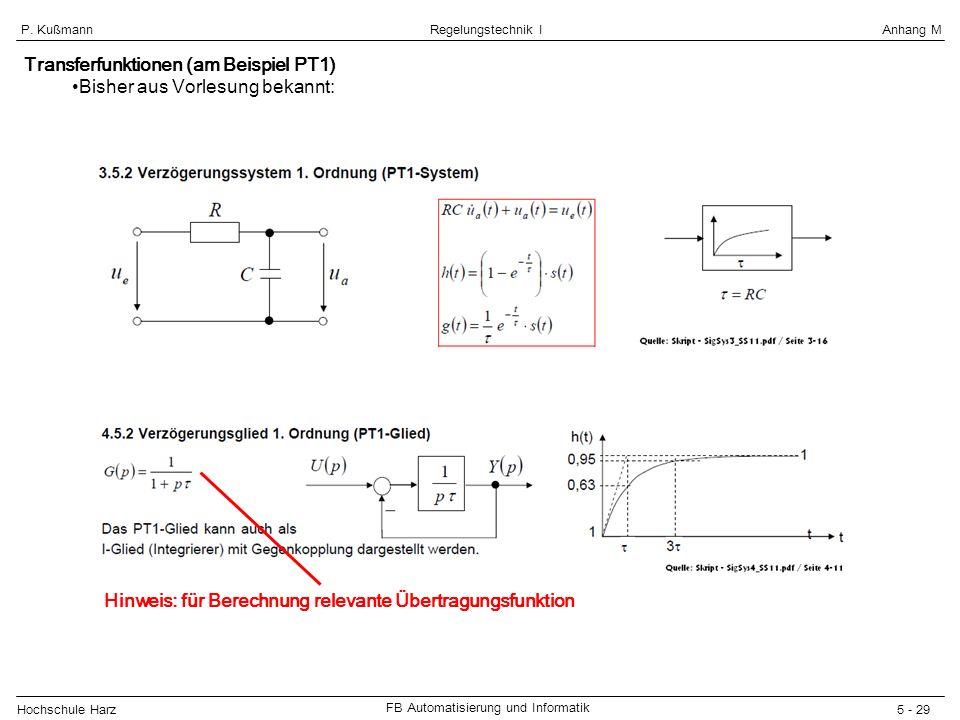 Hochschule Harz FB Automatisierung und Informatik 5 - 29 Regelungstechnik IAnhang MP. Kußmann Transferfunktionen (am Beispiel PT1) Bisher aus Vorlesun