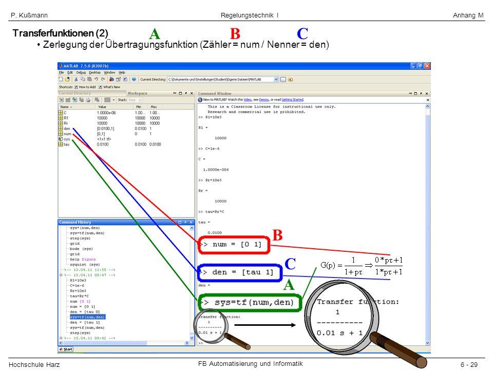 Hochschule Harz FB Automatisierung und Informatik 6 - 29 Regelungstechnik IAnhang MP. Kußmann Transferfunktionen (2) Zerlegung der Übertragungsfunktio