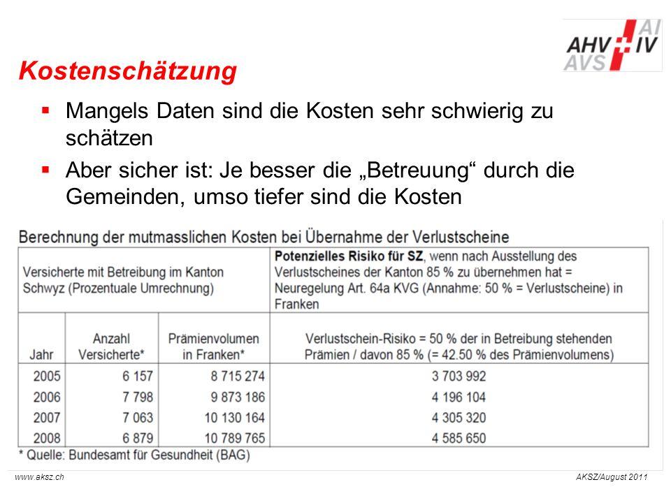AKSZ/August 2011www.aksz.ch AUSGLEICHSKASSE IV-STELLE SCHWYZ Kostenschätzung Mangels Daten sind die Kosten sehr schwierig zu schätzen Aber sicher ist: