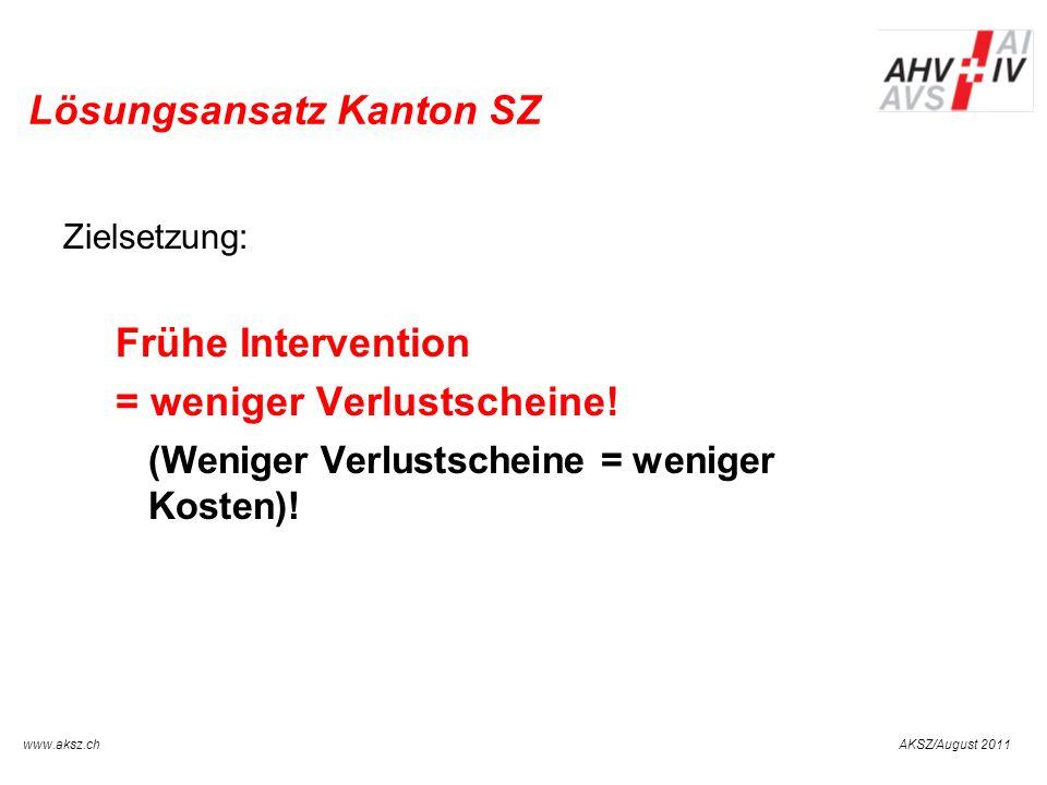 AKSZ/August 2011www.aksz.ch AUSGLEICHSKASSE IV-STELLE SCHWYZ Lösungsansatz Kanton SZ Zielsetzung: Frühe Intervention = weniger Verlustscheine! (Wenige