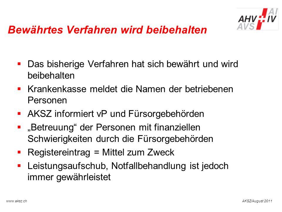 AKSZ/August 2011www.aksz.ch AUSGLEICHSKASSE IV-STELLE SCHWYZ Konzept 2013 Kanton Schwyz