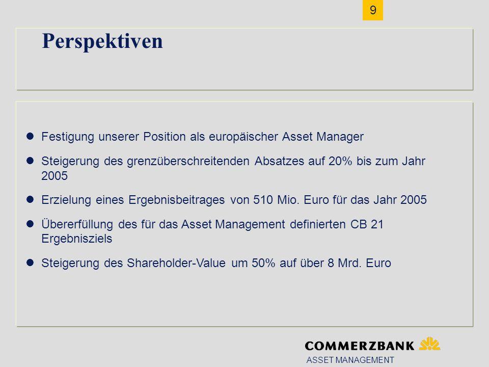 9 ASSET MANAGEMENT Perspektiven Festigung unserer Position als europäischer Asset Manager Steigerung des grenzüberschreitenden Absatzes auf 20% bis zum Jahr 2005 Erzielung eines Ergebnisbeitrages von 510 Mio.