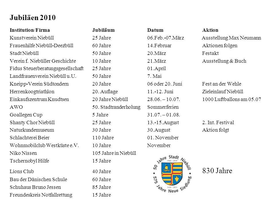 Jubiläen 2010 Institution/FirmaJubiläumDatumAktion Kunstverein Niebüll25 Jahre06.Feb.-07.März Ausstellung Max Neumann Frauenhilfe Niebüll-Deezbüll60 J
