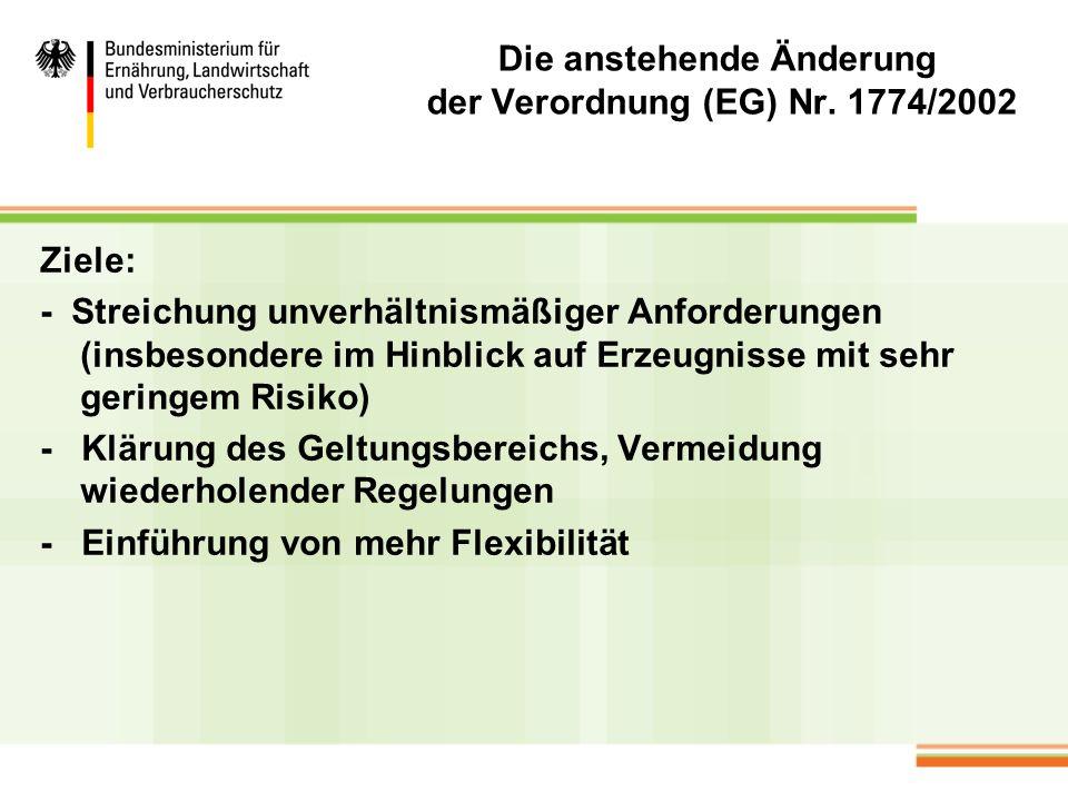 Die anstehende Änderung der Verordnung (EG) Nr. 1774/2002 Ziele: - Streichung unverhältnismäßiger Anforderungen (insbesondere im Hinblick auf Erzeugni