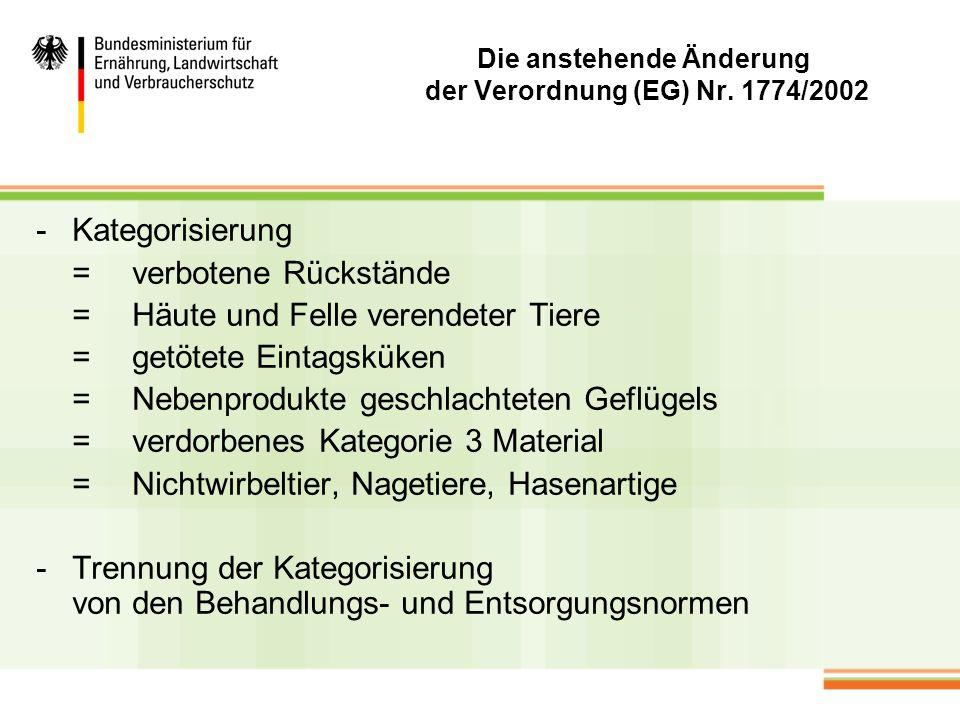 Die anstehende Änderung der Verordnung (EG) Nr. 1774/2002 -Kategorisierung =verbotene Rückstände =Häute und Felle verendeter Tiere =getötete Eintagskü