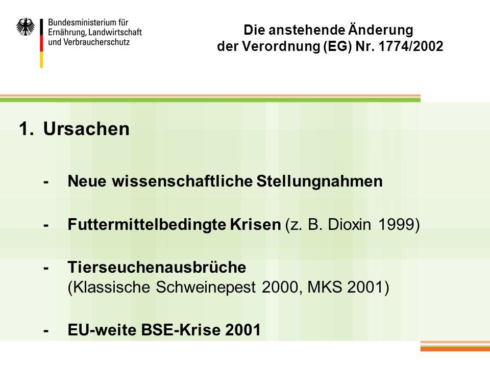 1.Ursachen -Neue wissenschaftliche Stellungnahmen -Futtermittelbedingte Krisen (z. B. Dioxin 1999) -Tierseuchenausbrüche (Klassische Schweinepest 2000