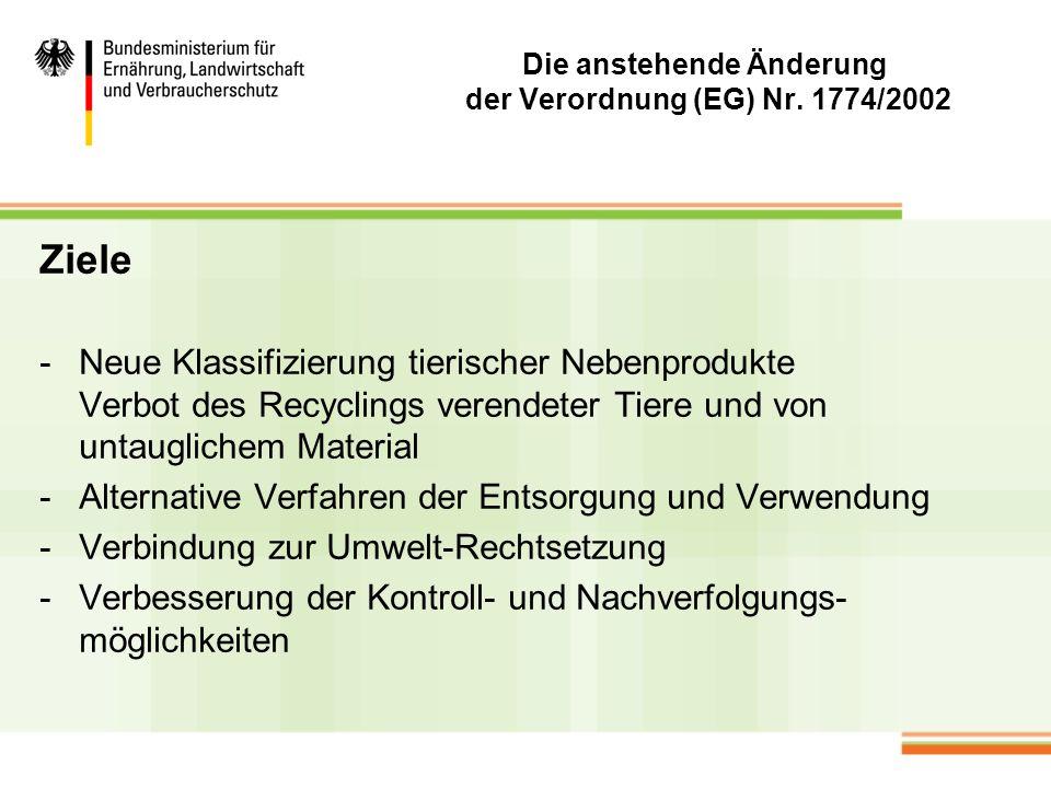 Die anstehende Änderung der Verordnung (EG) Nr. 1774/2002 Ziele -Neue Klassifizierung tierischer Nebenprodukte Verbot des Recyclings verendeter Tiere