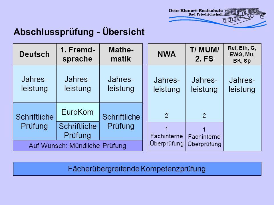Abschlussprüfung - Übersicht T/ MUM/ 2. FS Auf Wunsch: Mündliche Prüfung Jahres- leistung 2 Rel, Eth, G, EWG, Mu, BK, Sp Jahres- leistung Deutsch Jahr