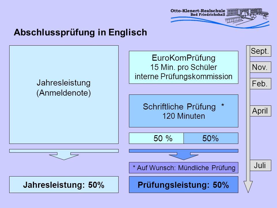 Jahresleistung: 50%Prüfungsleistung: 50% * Auf Wunsch: Mündliche Prüfung 50 % EuroKomPrüfung 15 Min. pro Schüler interne Prüfungskommission Schriftlic