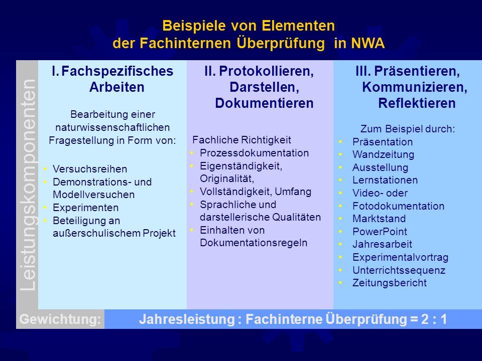 Jahresleistung : Fachinterne Überprüfung = 2 : 1Gewichtung: III. Präsentieren, Kommunizieren, Reflektieren Zum Beispiel durch: Präsentation Wandzeitun