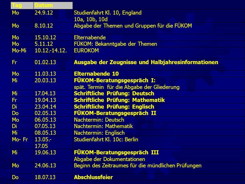 TagDatum Mo24.9.12Studienfahrt Kl. 10, England 10a, 10b, 10d Mo8.10.12Abgabe der Themen und Gruppen für die FÜKOM Mo15.10.12Elternabende Mo5.11.12FÜKO