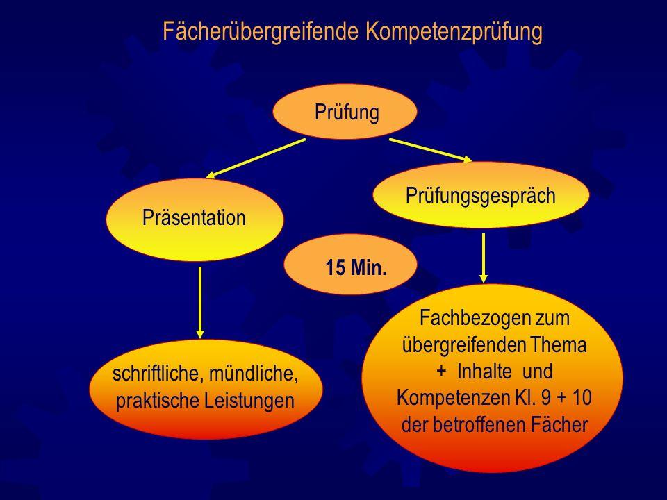 Fächerübergreifende Kompetenzprüfung Präsentation Prüfungsgespräch schriftliche, mündliche, praktische Leistungen Fachbezogen zum übergreifenden Thema