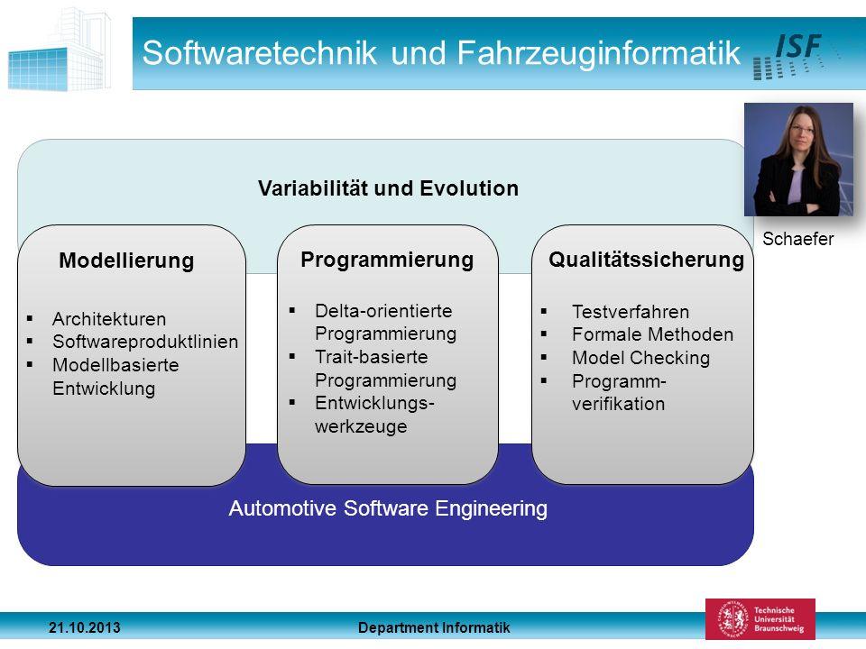 Department Informatik 21.10.2013 Softwaretechnik und Fahrzeuginformatik Schaefer Testverfahren Formale Methoden Model Checking Programm- verifikation