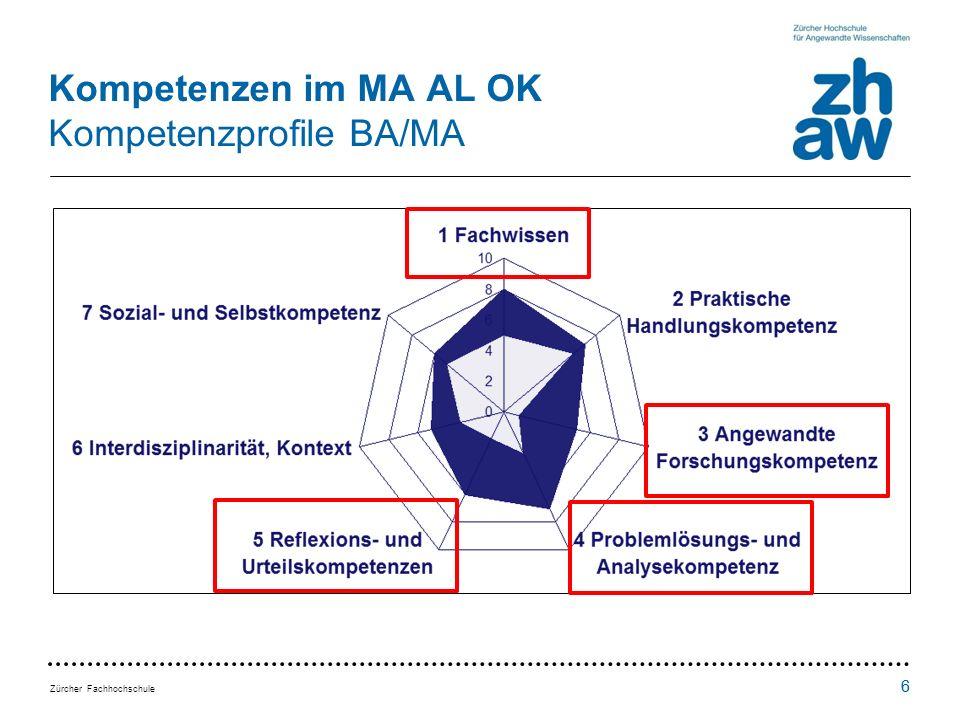 Zürcher Fachhochschule 66 Kompetenzen im MA AL OK Kompetenzprofile BA/MA
