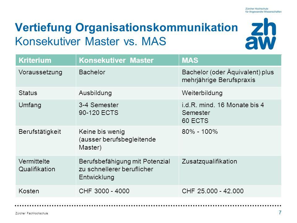 Zürcher Fachhochschule 77 Vertiefung Organisationskommunikation Konsekutiver Master vs.