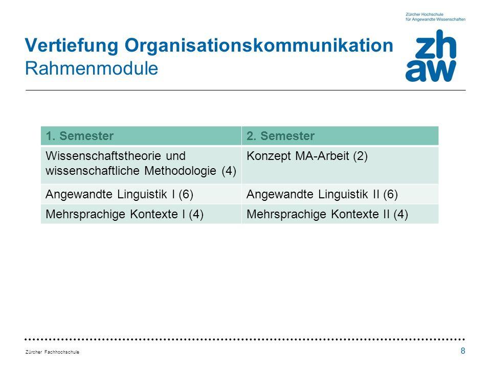 Zürcher Fachhochschule 88 Vertiefung Organisationskommunikation Rahmenmodule 1.
