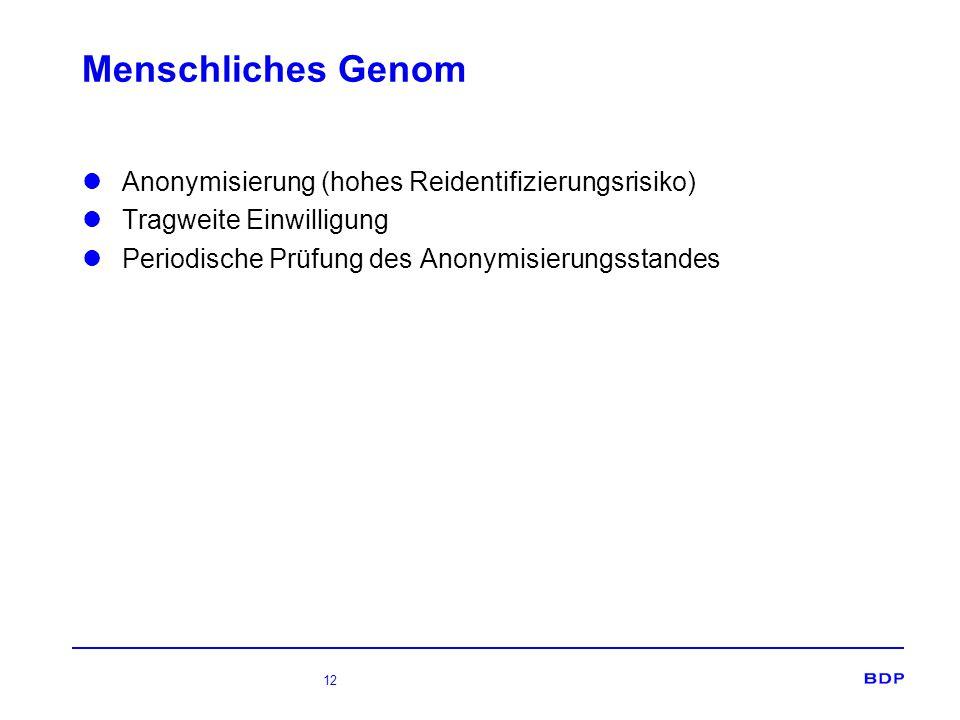 12 Menschliches Genom Anonymisierung (hohes Reidentifizierungsrisiko) Tragweite Einwilligung Periodische Prüfung des Anonymisierungsstandes