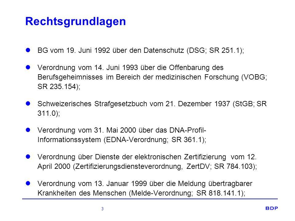 3 Rechtsgrundlagen BG vom 19.Juni 1992 über den Datenschutz (DSG; SR 251.1); Verordnung vom 14.