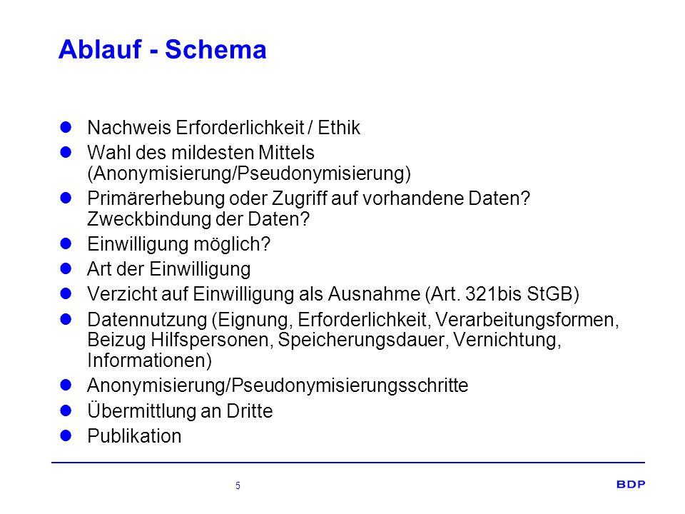 5 Ablauf - Schema Nachweis Erforderlichkeit / Ethik Wahl des mildesten Mittels (Anonymisierung/Pseudonymisierung) Primärerhebung oder Zugriff auf vorhandene Daten.