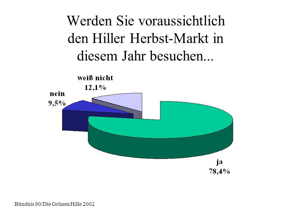 Werden Sie voraussichtlich den Hiller Herbst-Markt in diesem Jahr besuchen... Bündnis 90/Die Grünen Hille 2002