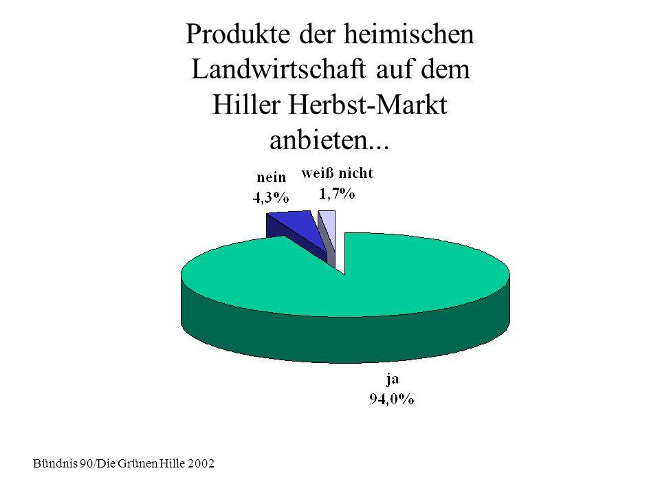 Produkte der heimischen Landwirtschaft auf dem Hiller Herbst-Markt anbieten... Bündnis 90/Die Grünen Hille 2002