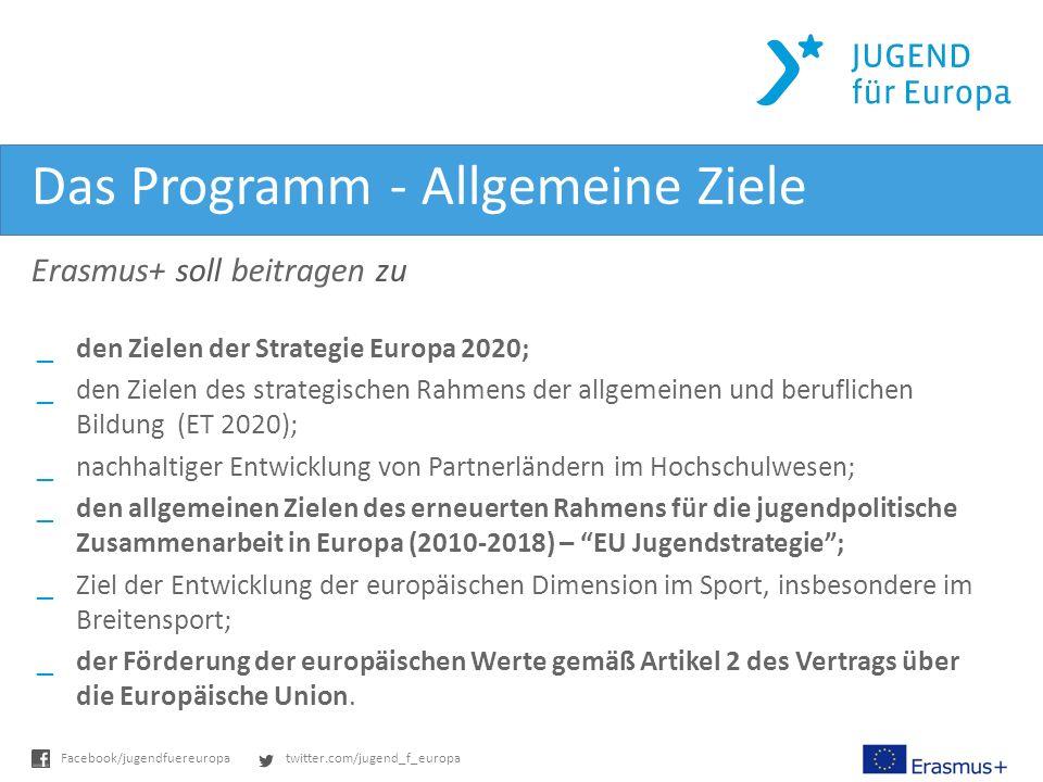 twitter.com/jugend_f_europaFacebook/jugendfuereuropa Das Programm - Allgemeine Ziele Erasmus+ soll beitragen zu _den Zielen der Strategie Europa 2020; _den Zielen des strategischen Rahmens der allgemeinen und beruflichen Bildung (ET 2020); _nachhaltiger Entwicklung von Partnerländern im Hochschulwesen; _den allgemeinen Zielen des erneuerten Rahmens für die jugendpolitische Zusammenarbeit in Europa (2010-2018) – EU Jugendstrategie; _Ziel der Entwicklung der europäischen Dimension im Sport, insbesondere im Breitensport; _der Förderung der europäischen Werte gemäß Artikel 2 des Vertrags über die Europäische Union.