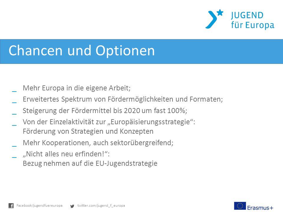 twitter.com/jugend_f_europaFacebook/jugendfuereuropa Chancen und Optionen _Mehr Europa in die eigene Arbeit; _Erweitertes Spektrum von Fördermöglichkeiten und Formaten; _Steigerung der Fördermittel bis 2020 um fast 100%; _Von der Einzelaktivität zur Europäisierungsstrategie: Förderung von Strategien und Konzepten _Mehr Kooperationen, auch sektorübergreifend; _Nicht alles neu erfinden!: Bezug nehmen auf die EU-Jugendstrategie