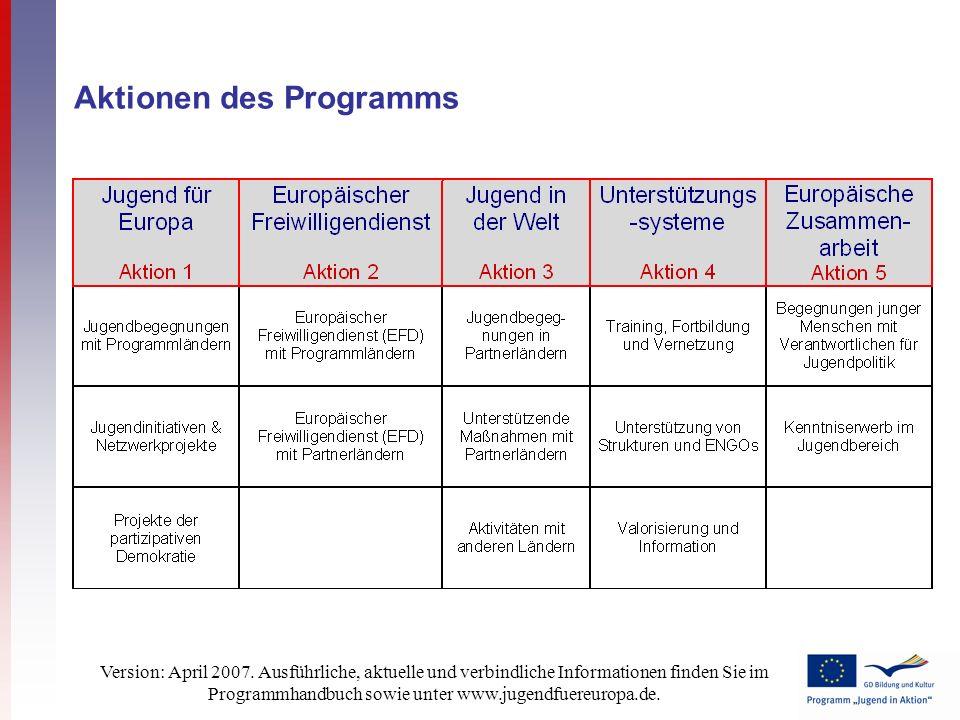 Version: April 2007. Ausführliche, aktuelle und verbindliche Informationen finden Sie im Programmhandbuch sowie unter www.jugendfuereuropa.de. Aktione