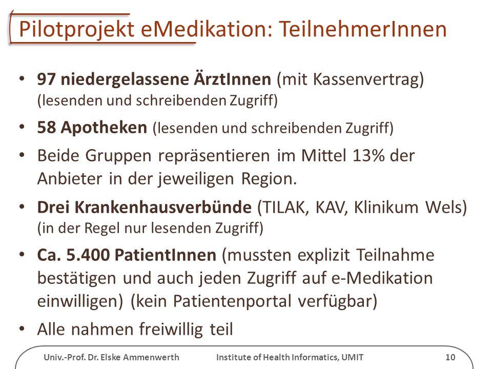 Univ.-Prof. Dr. Elske Ammenwerth Institute of Health Informatics, UMIT 10 Pilotprojekt eMedikation: TeilnehmerInnen 97 niedergelassene ÄrztInnen (mit