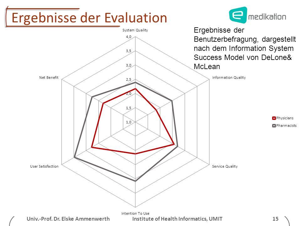 Univ.-Prof. Dr. Elske Ammenwerth Institute of Health Informatics, UMIT 15 Ergebnisse der Evaluation Ärzte deutlich kritischer als Apotheker. Ergebniss