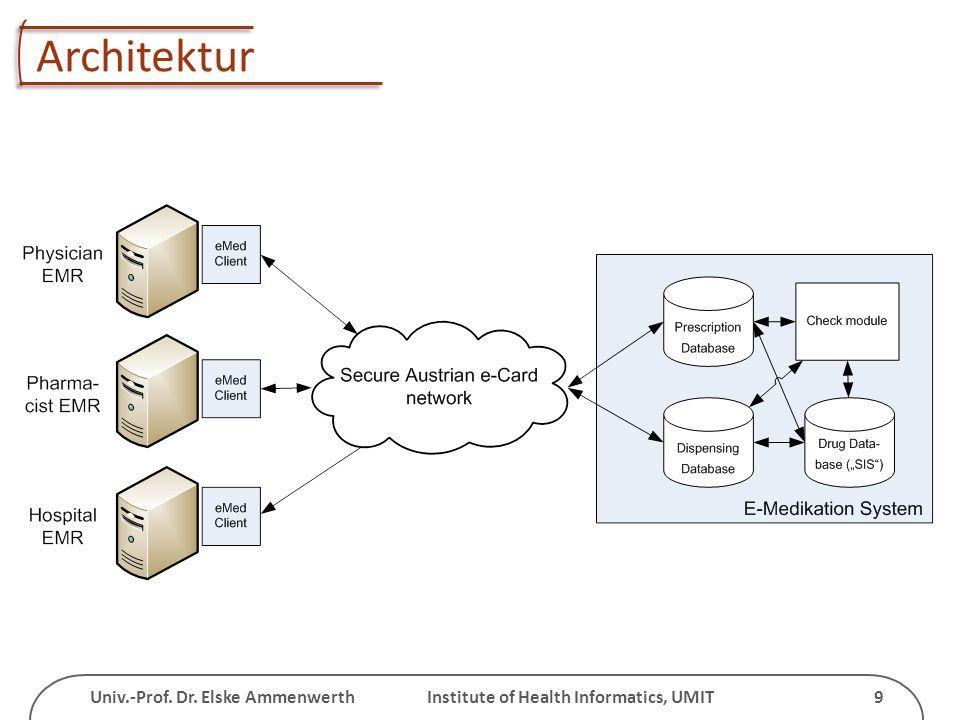Univ.-Prof. Dr. Elske Ammenwerth Institute of Health Informatics, UMIT 9 Architektur