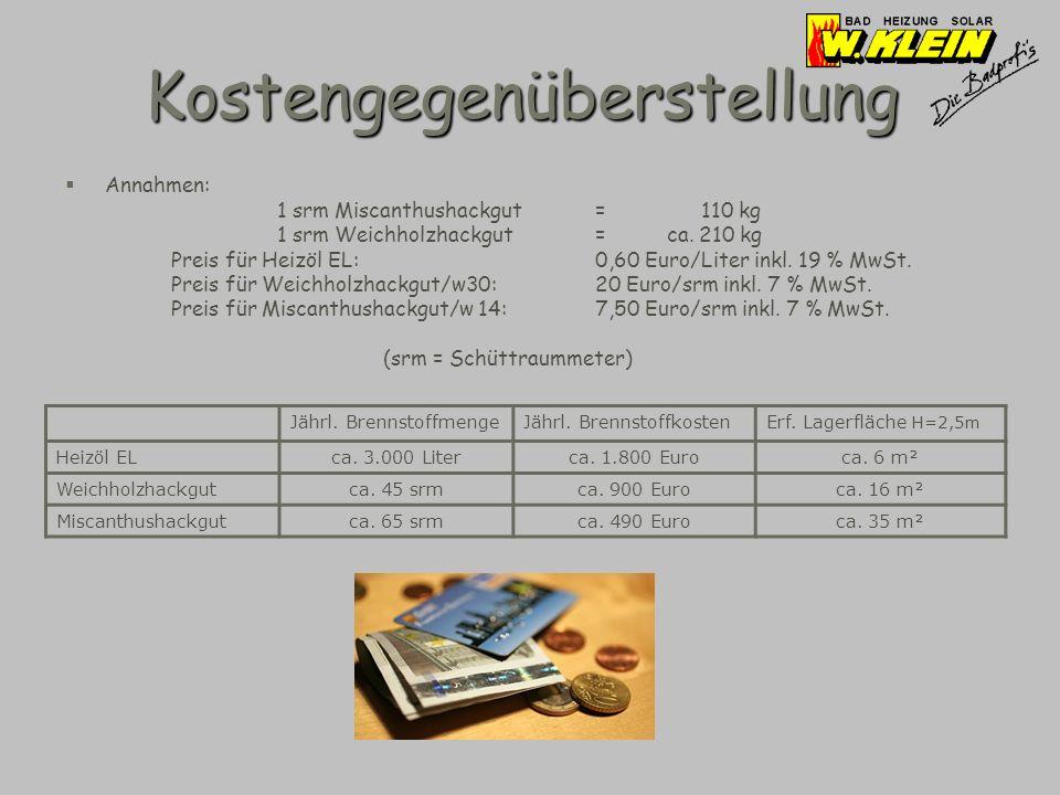 Kostengegenüberstellung Annahmen: 1 srm Miscanthushackgut=110 kg 1 srm Weichholzhackgut= ca.