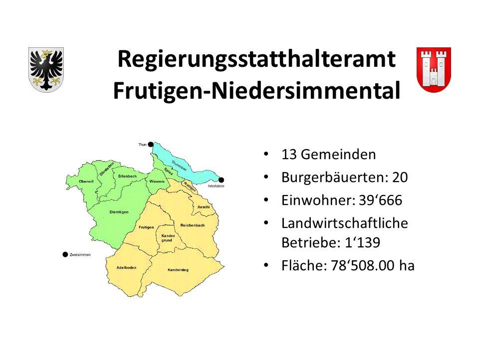 Regierungsstatthalteramt Frutigen-Niedersimmental 13 Gemeinden Burgerbäuerten: 20 Einwohner: 39666 Landwirtschaftliche Betriebe: 1139 Fläche: 78508.00
